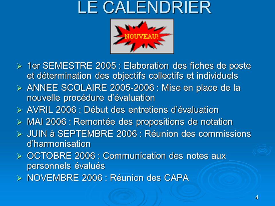 4 LE CALENDRIER 1er SEMESTRE 2005 : Elaboration des fiches de poste et détermination des objectifs collectifs et individuels 1er SEMESTRE 2005 : Elabo
