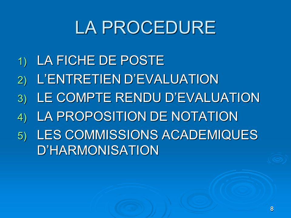 8 LA PROCEDURE 1) LA FICHE DE POSTE 2) LENTRETIEN DEVALUATION 3) LE COMPTE RENDU DEVALUATION 4) LA PROPOSITION DE NOTATION 5) LES COMMISSIONS ACADEMIQ