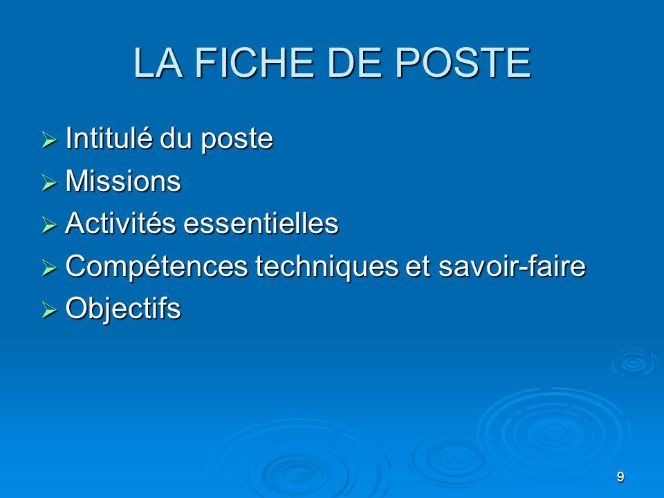 9 LA FICHE DE POSTE Intitulé du poste Intitulé du poste Missions Missions Activités essentielles Activités essentielles Compétences techniques et savo