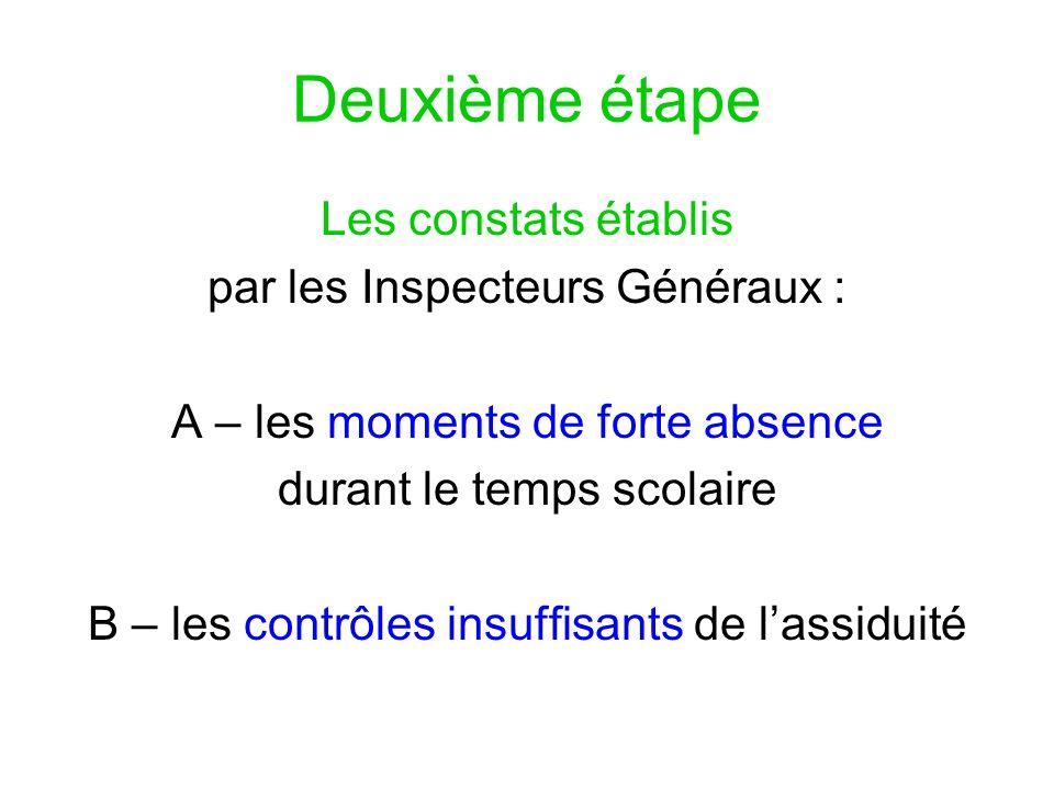 Deuxième étape Les constats établis par les Inspecteurs Généraux : A – les moments de forte absence durant le temps scolaire B – les contrôles insuffisants de lassiduité