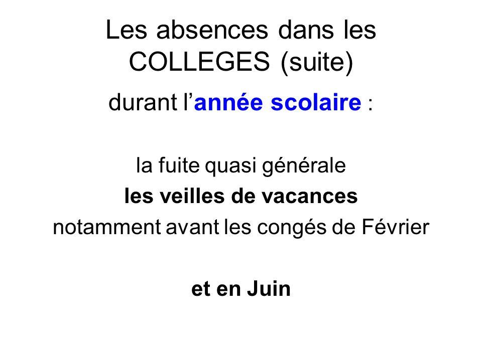 Les absences dans les COLLEGES (suite) durant lannée scolaire : la fuite quasi générale les veilles de vacances notamment avant les congés de Février et en Juin