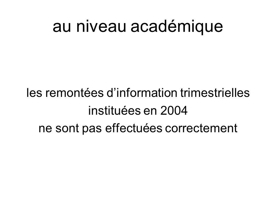 au niveau académique les remontées dinformation trimestrielles instituées en 2004 ne sont pas effectuées correctement