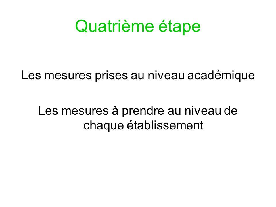 Quatrième étape Les mesures prises au niveau académique Les mesures à prendre au niveau de chaque établissement