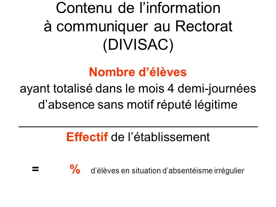 Contenu de linformation à communiquer au Rectorat (DIVISAC) Nombre délèves ayant totalisé dans le mois 4 demi-journées dabsence sans motif réputé légitime ___________________________________ Effectif de létablissement = % délèves en situation dabsentéisme irrégulier