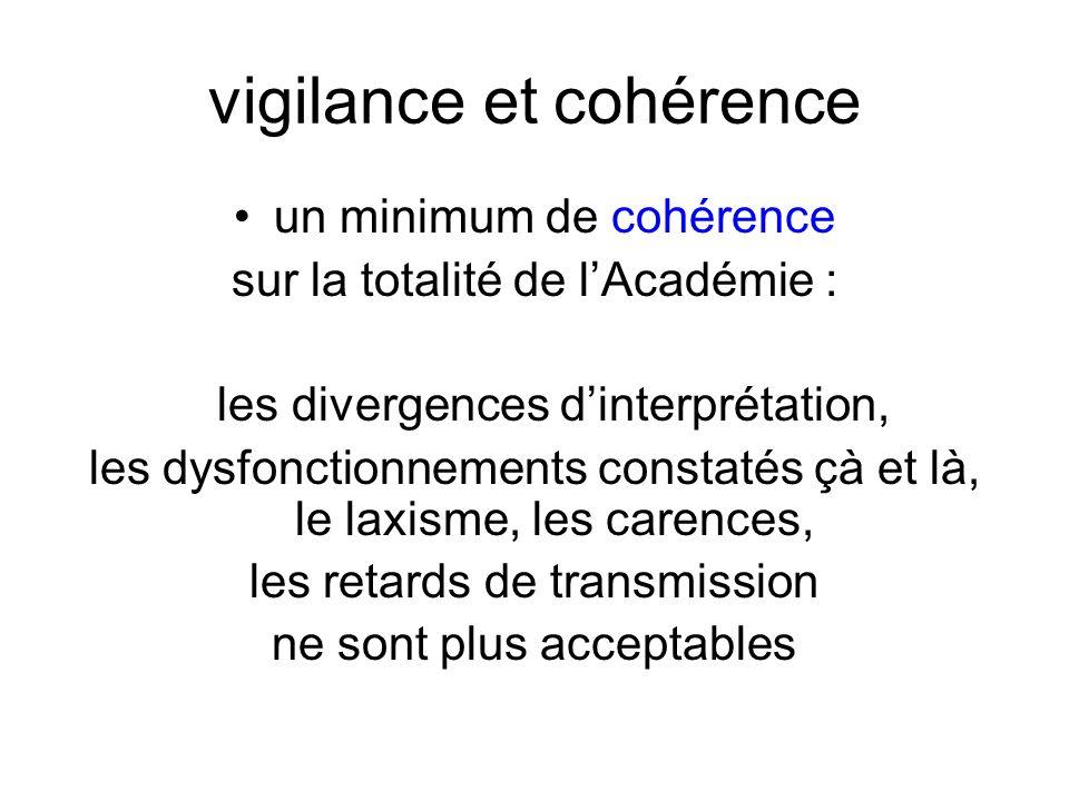 vigilance et cohérence un minimum de cohérence sur la totalité de lAcadémie : les divergences dinterprétation, les dysfonctionnements constatés çà et là, le laxisme, les carences, les retards de transmission ne sont plus acceptables