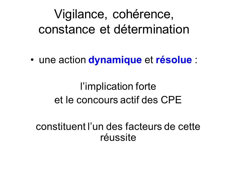 Vigilance, cohérence, constance et détermination une action dynamique et résolue : limplication forte et le concours actif des CPE constituent lun des facteurs de cette réussite