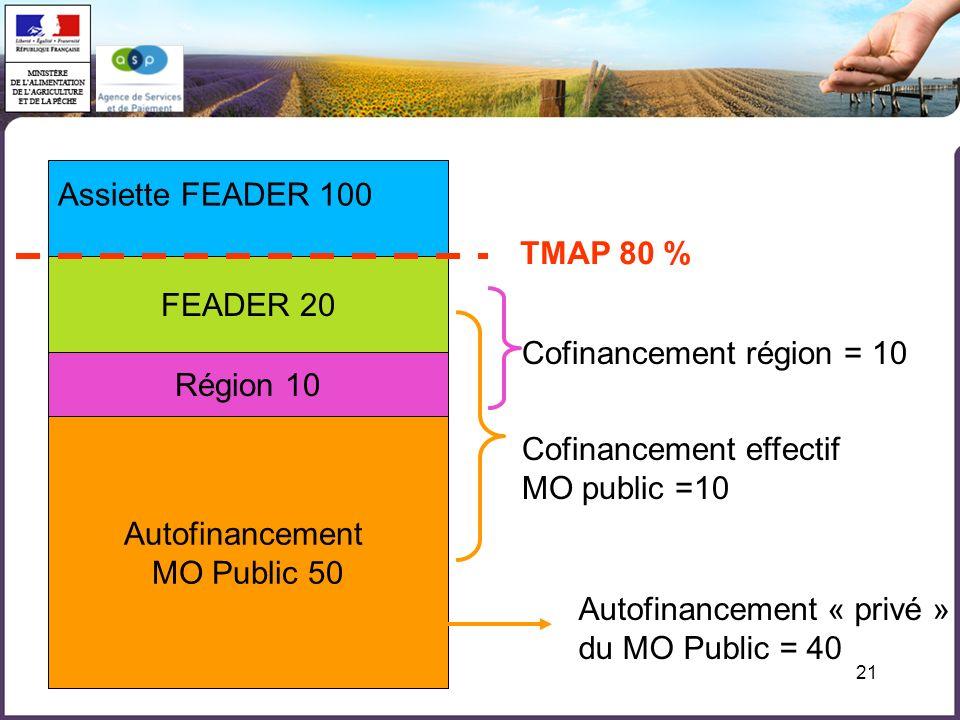 21 Assiette FEADER 100 TMAP 80 % Autofinancement MO Public 50 Région 10 FEADER 20 Cofinancement région = 10 Autofinancement « privé » du MO Public = 4