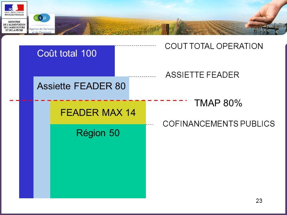 23 Coût total 100 COUT TOTAL OPERATION Assiette FEADER 80 ASSIETTE FEADER Région 50 COFINANCEMENTS PUBLICS TMAP 80% FEADER MAX 14