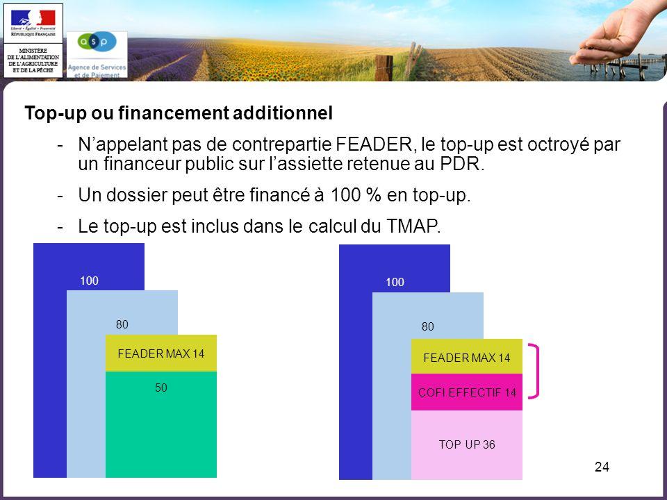 24 Top-up ou financement additionnel -Nappelant pas de contrepartie FEADER, le top-up est octroyé par un financeur public sur lassiette retenue au PDR