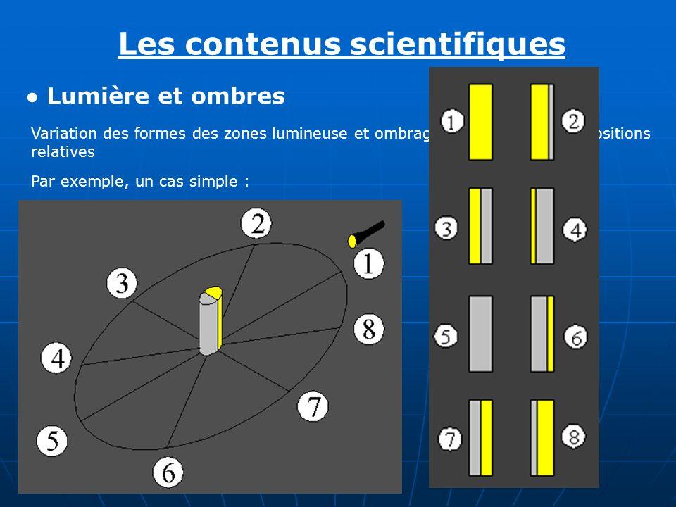 Les contenus scientifiques Lumière et ombres Un cas un peu plus compliqué :