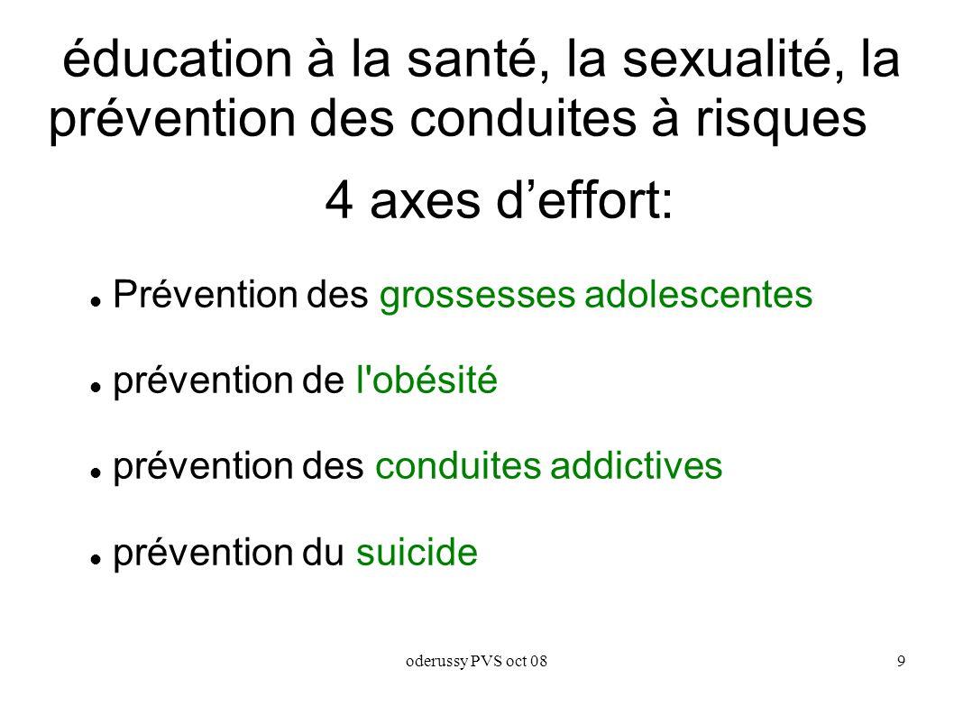 oderussy PVS oct 089 éducation à la santé, la sexualité, la prévention des conduites à risques 4 axes deffort: Prévention des grossesses adolescentes prévention de l obésité prévention des conduites addictives prévention du suicide