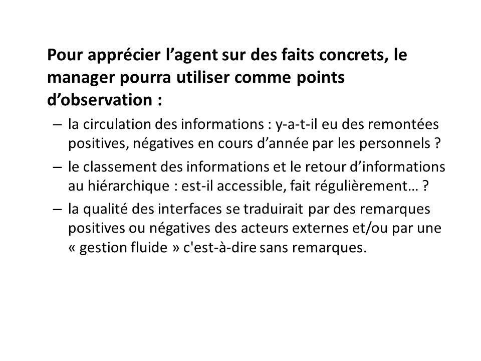 Pour apprécier lagent sur des faits concrets, le manager pourra utiliser comme points dobservation : – la circulation des informations : y-a-t-il eu d