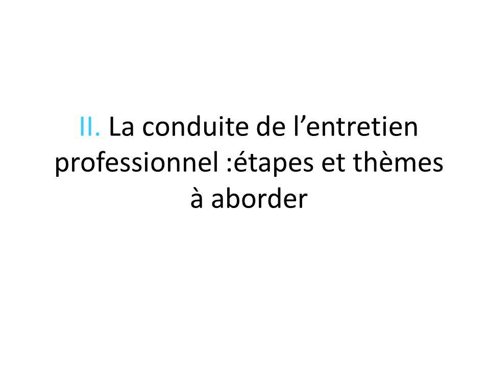 II. La conduite de lentretien professionnel :étapes et thèmes à aborder