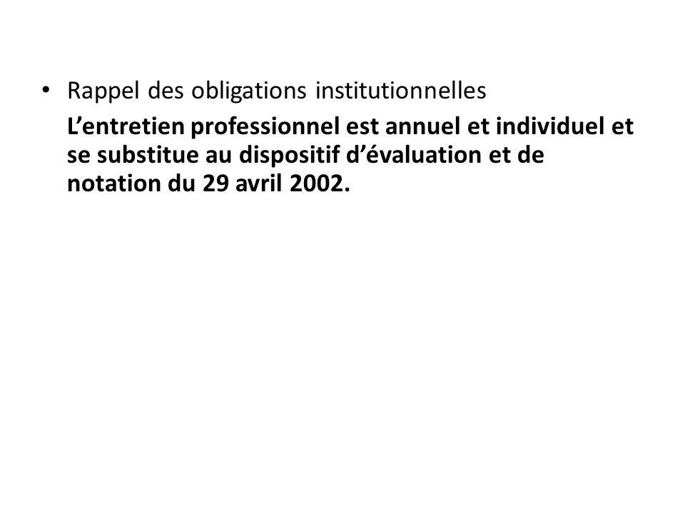 Rappel des obligations institutionnelles Lentretien professionnel est annuel et individuel et se substitue au dispositif dévaluation et de notation du