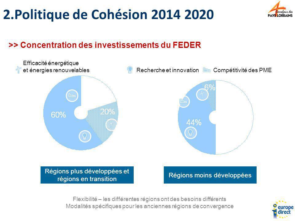 >> Concentration des investissements du FEDER Régions moins développées Régions plus développées et régions en transition Flexibilité – les différente