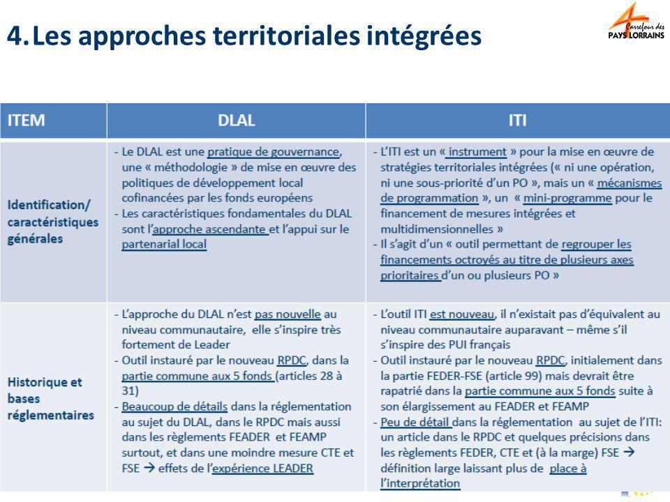 4.Les approches territoriales intégrées