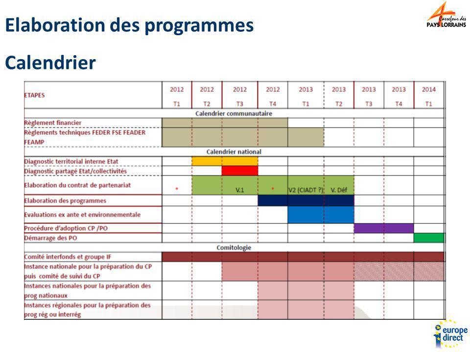 Elaboration des programmes Calendrier