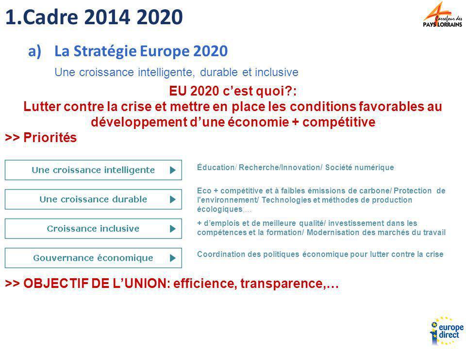 1.Cadre 2014 2020 a)La Stratégie Europe 2020 Une croissance intelligente, durable et inclusive EU 2020 cest quoi?: Lutter contre la crise et mettre en