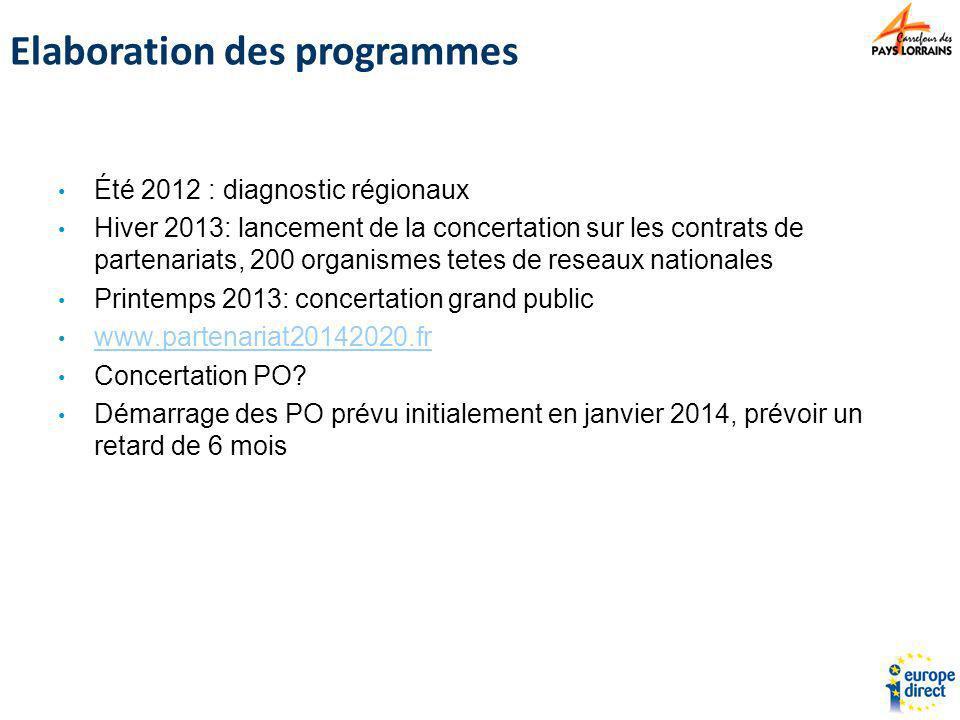 Été 2012 : diagnostic régionaux Hiver 2013: lancement de la concertation sur les contrats de partenariats, 200 organismes tetes de reseaux nationales