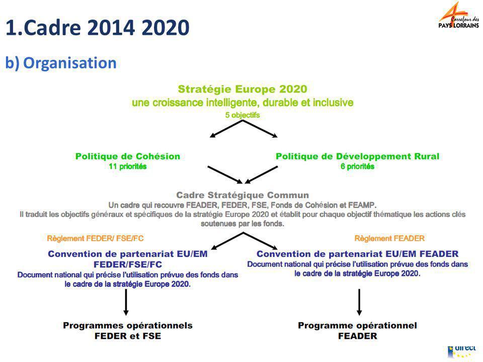 1.Cadre 2014 2020 c.Cadre Stratégique Commun >> Document traduisant les objectifs généraux et spécifiques de la stratégie EU 2020 en actions clés pour les Fonds relevant du CSC ( FEDER/FSE/FC/FEAMP/FEADER) Il établira : Pour chaque objectif thématique, les actions clés soutenues par chaque fonds Les principaux défis territoriaux Les principes horizontaux et les objectifs des politiques pour la mise oeuvre des fonds Les zones prioritaires pour les actions de coopération Les mécanismes de coordination entre les Fonds CSC + autres politiques/instruments de l Union Les mécanismes visant à assurer la cohérence et la comptabilité avec les recommandations de l Union