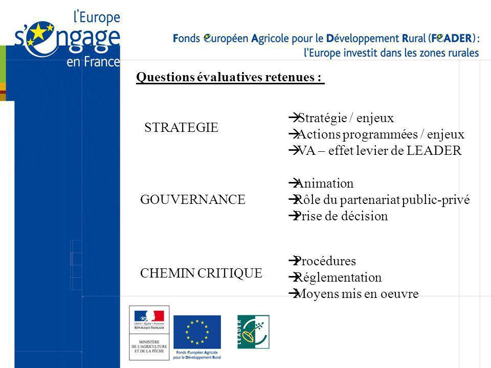 Questions évaluatives retenues : GOUVERNANCE Animation Rôle du partenariat public-privé Prise de décision STRATEGIE Stratégie / enjeux Actions program