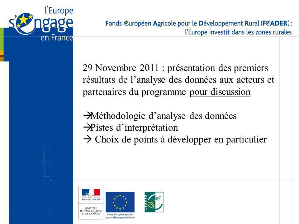 29 Novembre 2011 : présentation des premiers résultats de lanalyse des données aux acteurs et partenaires du programme pour discussion Méthodologie da