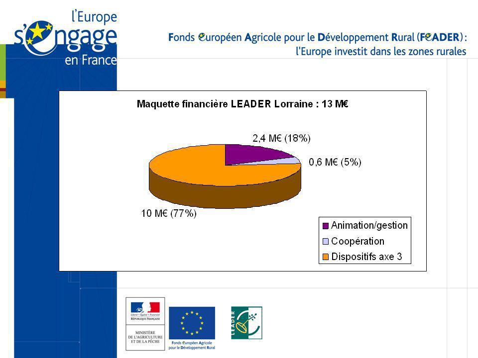 Au 31 octobre 2011 : Chiffres Lorraine Engagement 20% - Paiement 7% Chiffres nationaux Engagement 27% - Paiement 10%