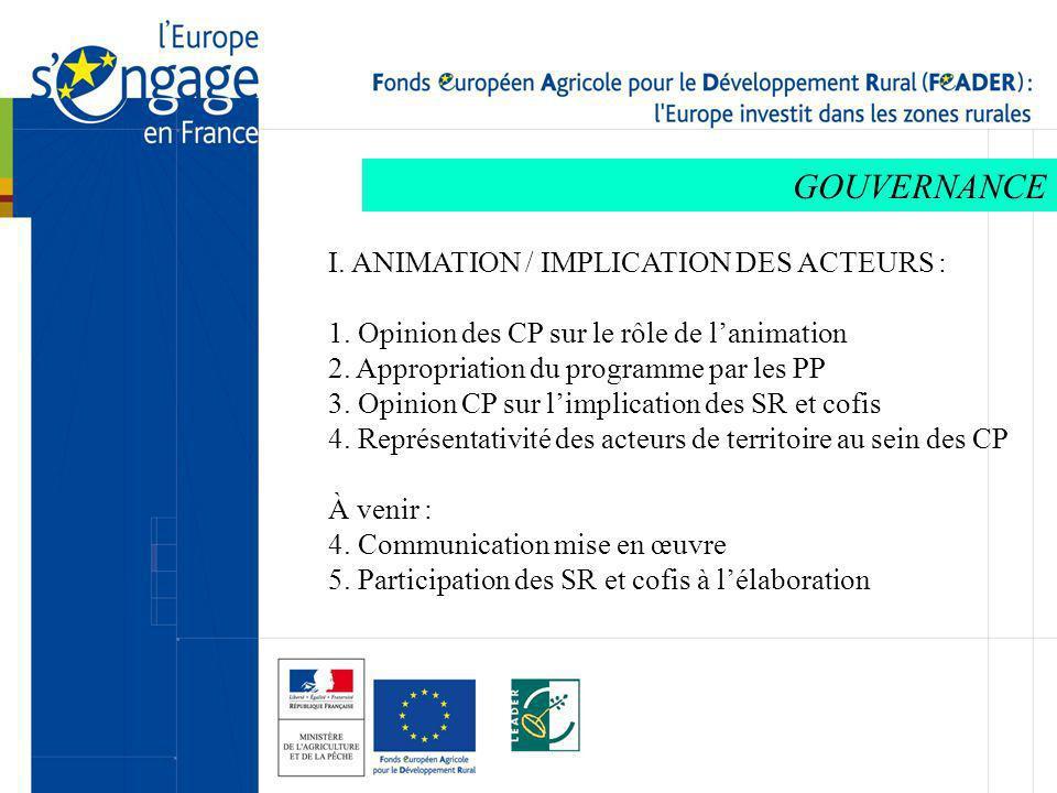 GOUVERNANCE I. ANIMATION / IMPLICATION DES ACTEURS : 1. Opinion des CP sur le rôle de lanimation 2. Appropriation du programme par les PP 3. Opinion C