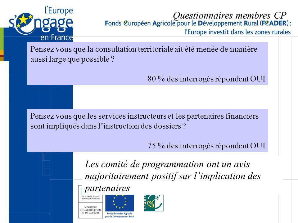 Pensez vous que la consultation territoriale ait été menée de manière aussi large que possible ? 80 % des interrogés répondent OUI Questionnaires memb