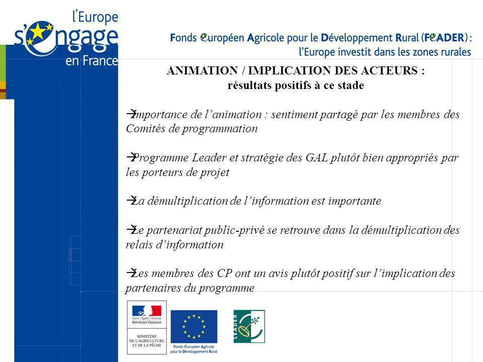 ANIMATION / IMPLICATION DES ACTEURS : résultats positifs à ce stade Importance de lanimation : sentiment partagé par les membres des Comités de progra