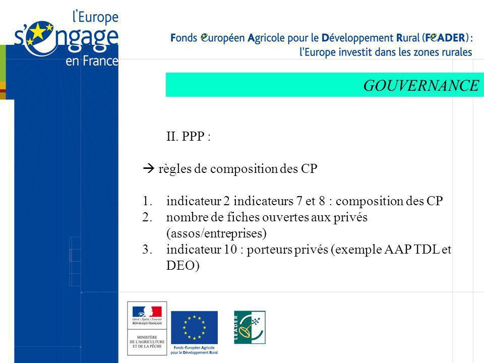 GOUVERNANCE II. PPP : règles de composition des CP 1.indicateur 2 indicateurs 7 et 8 : composition des CP 2.nombre de fiches ouvertes aux privés (asso