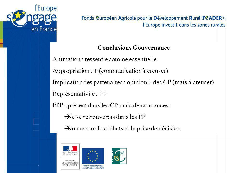 Conclusions Gouvernance Animation : ressentie comme essentielle Appropriation : + (communication à creuser) Implication des partenaires : opinion + de