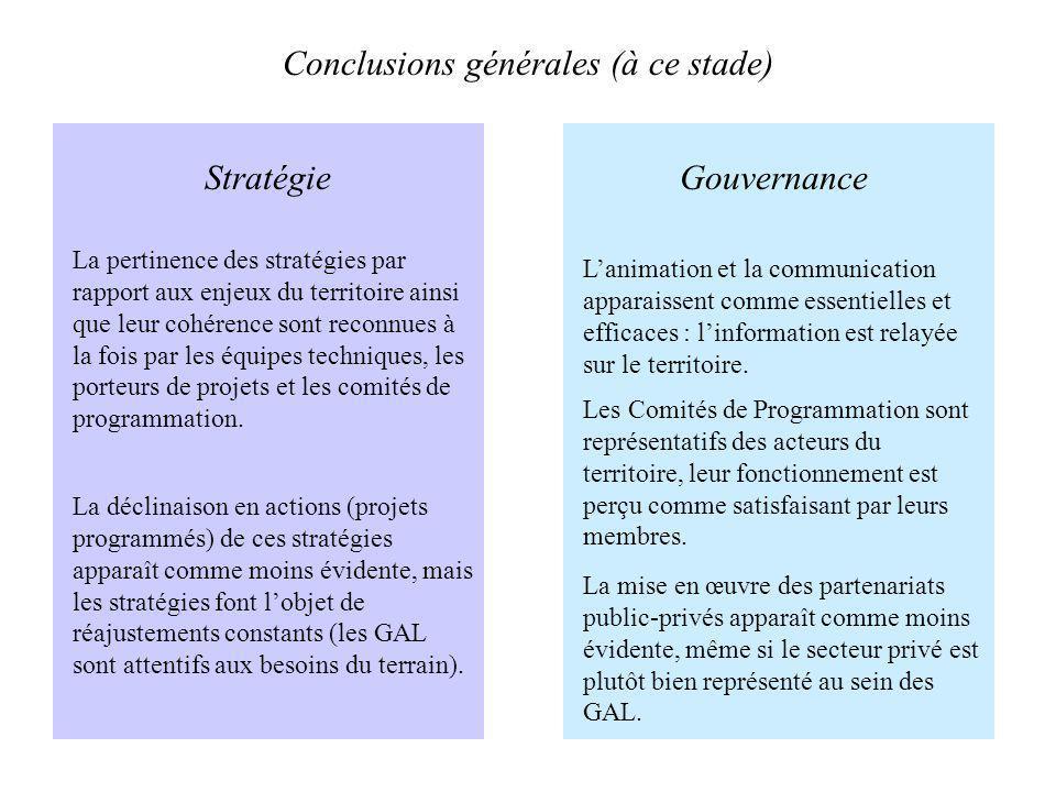 Conclusions générales (à ce stade) Stratégie La pertinence des stratégies par rapport aux enjeux du territoire ainsi que leur cohérence sont reconnues à la fois par les équipes techniques, les porteurs de projets et les comités de programmation.