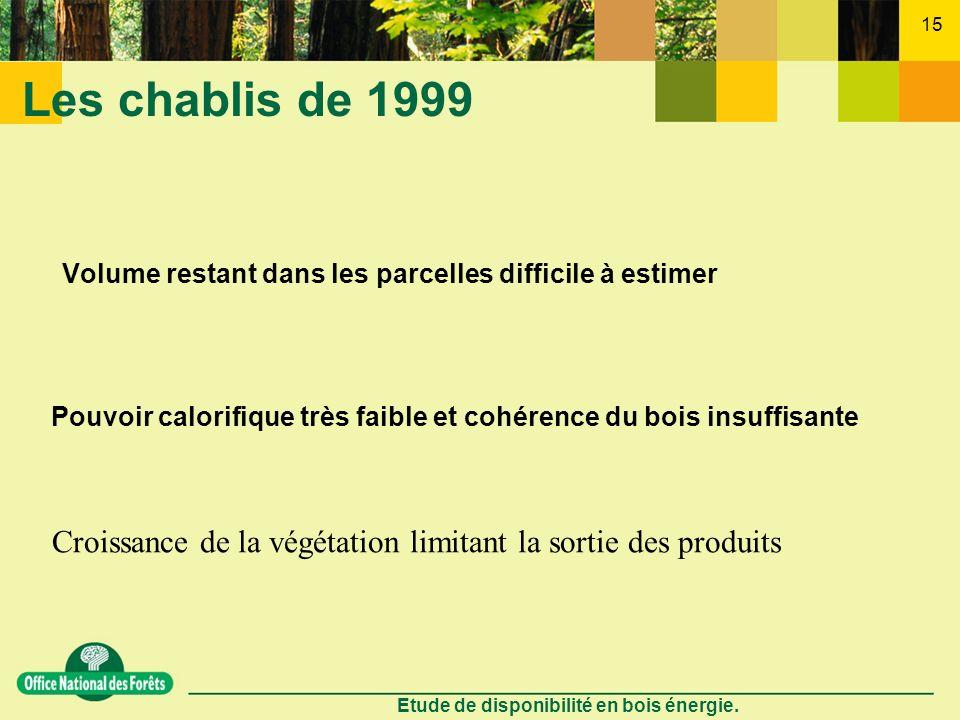 Etude de disponibilité en bois énergie. 15 Les chablis de 1999 Volume restant dans les parcelles difficile à estimer Pouvoir calorifique très faible e