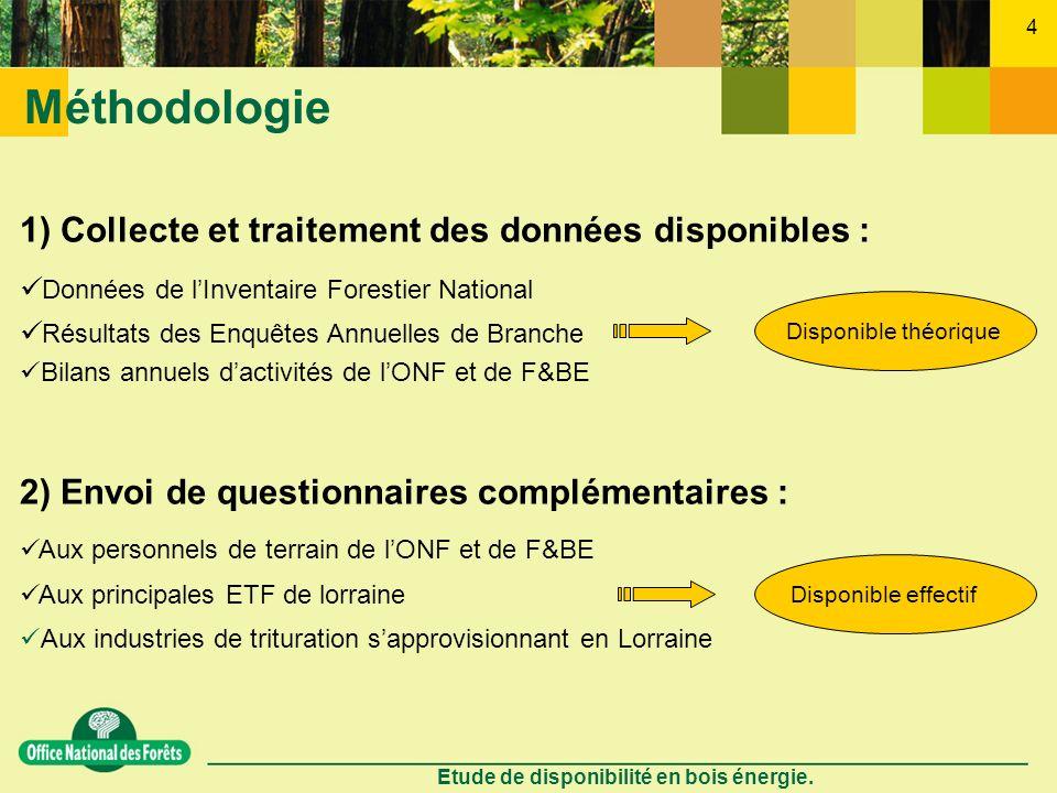 Etude de disponibilité en bois énergie. 4 Méthodologie Aux industries de trituration sapprovisionnant en Lorraine Données de lInventaire Forestier Nat