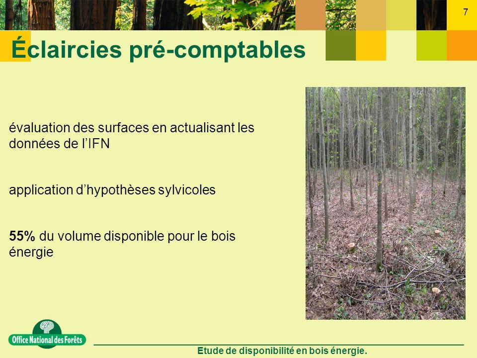 Etude de disponibilité en bois énergie. 7 Éclaircies pré-comptables évaluation des surfaces en actualisant les données de lIFN application dhypothèses