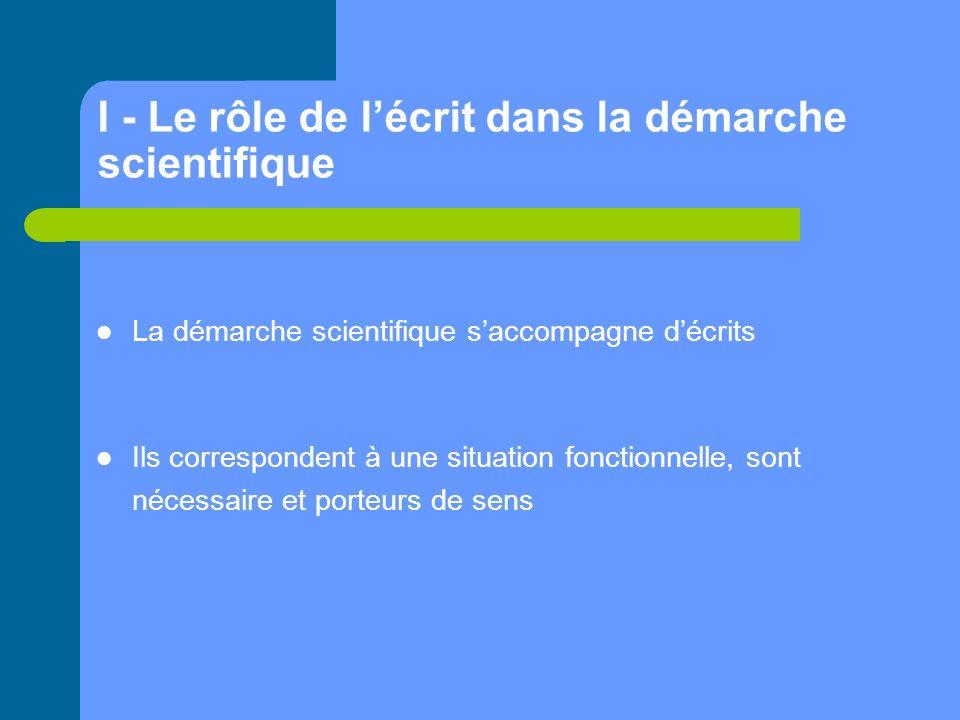 I - Le rôle de lécrit dans la démarche scientifique La démarche scientifique saccompagne décrits Ils correspondent à une situation fonctionnelle, sont nécessaire et porteurs de sens