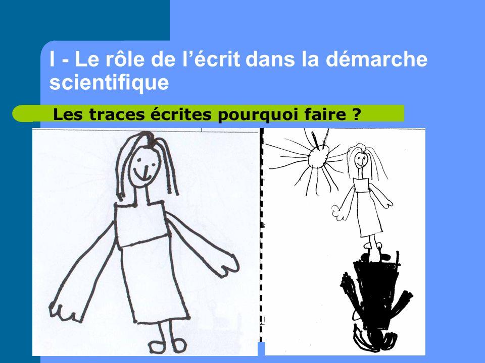 I - Le rôle de lécrit dans la démarche scientifique Aider à la mémorisation Exprimer des représentations mentales Les traces écrites pourquoi faire