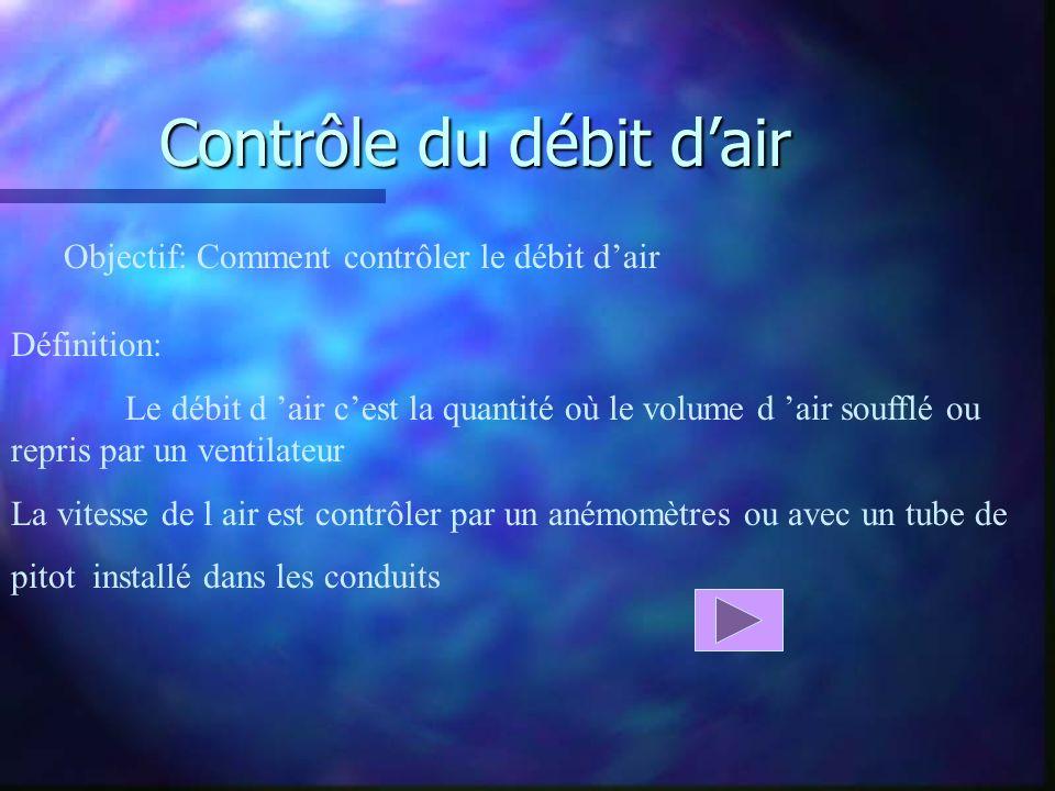 Contrôle du débit dair Objectif: Comment contrôler le débit dair Définition: Le débit d air cest la quantité où le volume d air soufflé ou repris par