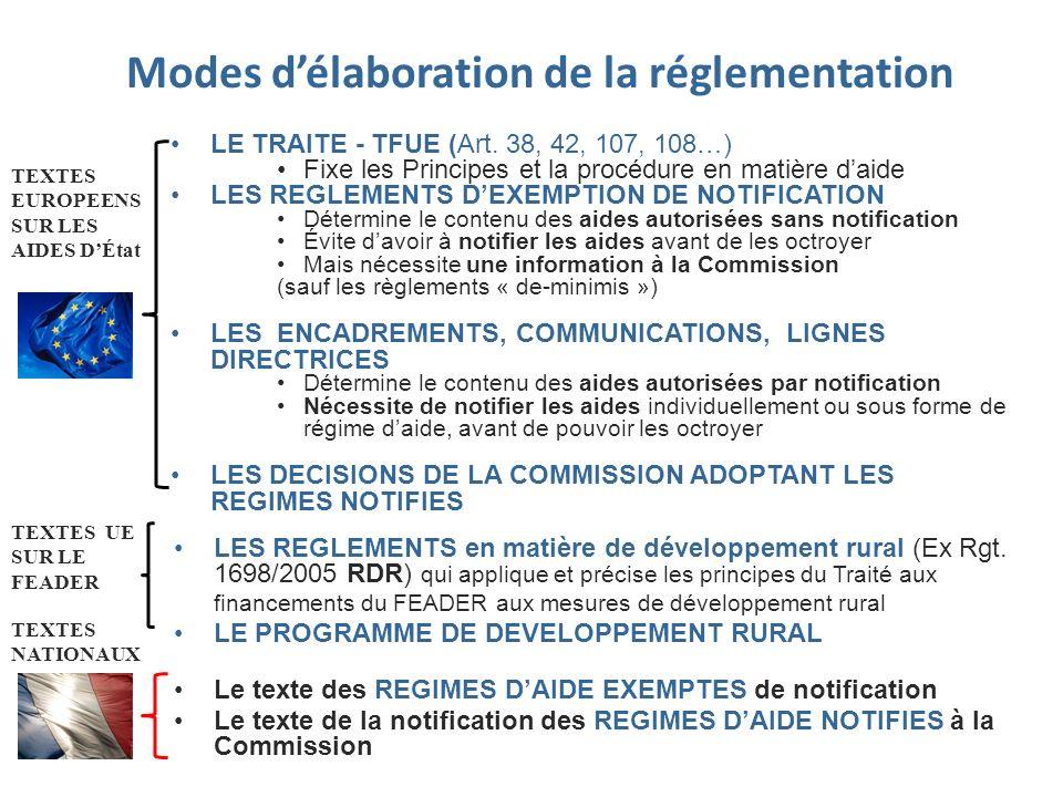 LE TRAITE - TFUE (Art. 38, 42, 107, 108…) Fixe les Principes et la procédure en matière daide LES REGLEMENTS DEXEMPTION DE NOTIFICATION Détermine le c