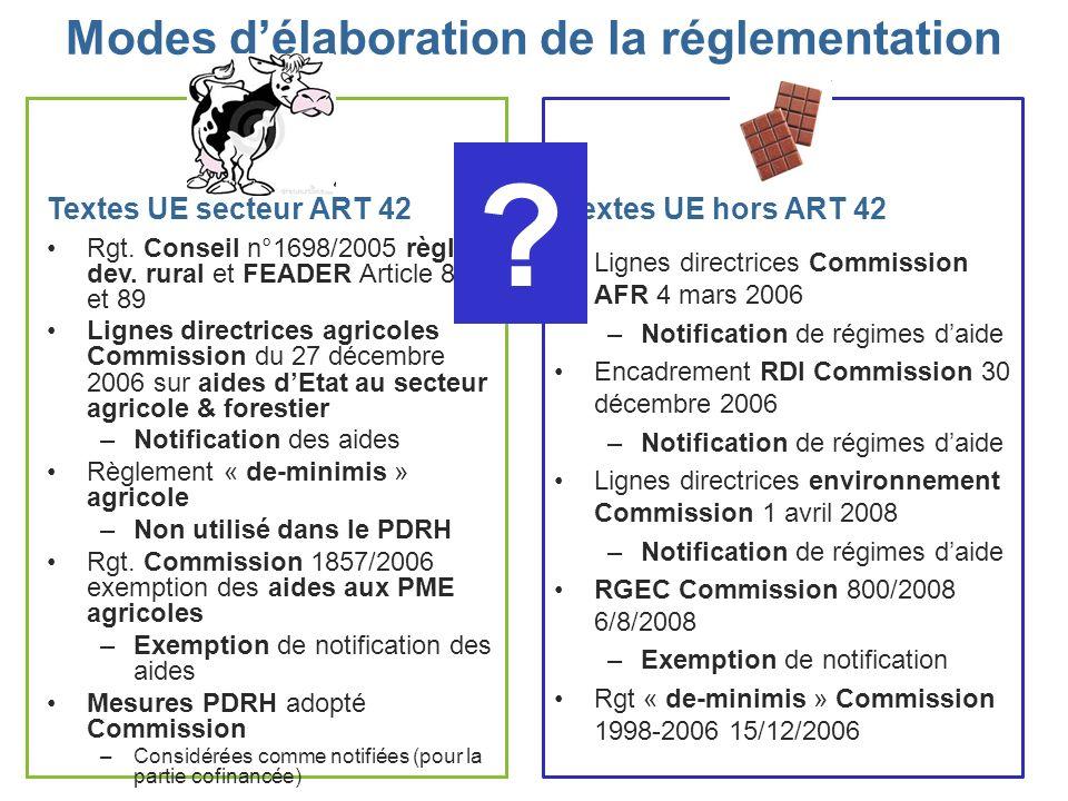 Textes UE secteur ART 42 Rgt. Conseil n°1698/2005 règles dev. rural et FEADER Article 88 et 89 Lignes directrices agricoles Commission du 27 décembre