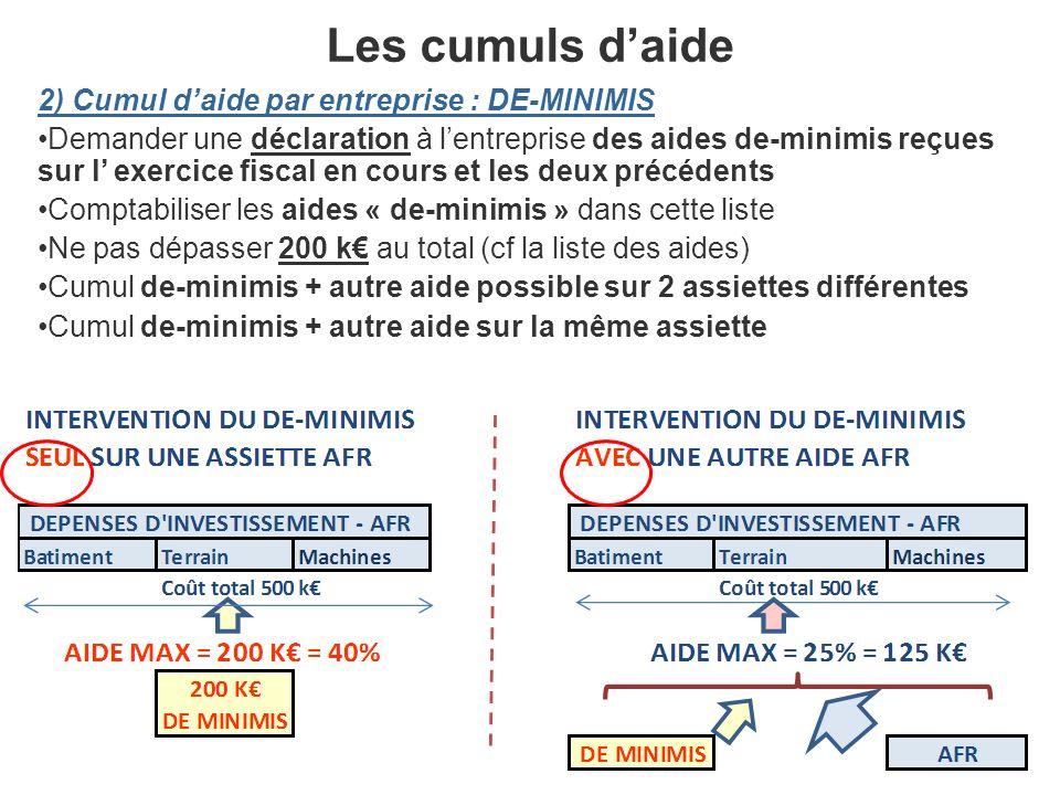 Les cumuls daide 2) Cumul daide par entreprise : DE-MINIMIS Demander une déclaration à lentreprise des aides de-minimis reçues sur l exercice fiscal e