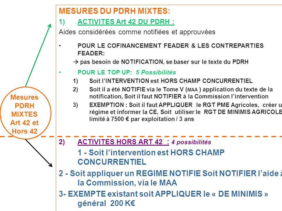 MESURES DU PDRH MIXTES: 1)ACTIVITES Art 42 DU PDRH : Aides considérées comme notifiées et approuvées POUR LE COFINANCEMENT FEADER & LES CONTREPARTIES