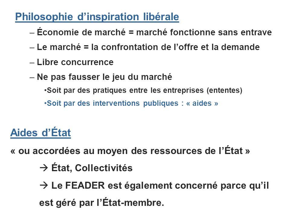 Philosophie dinspiration libérale – Économie de marché = marché fonctionne sans entrave – Le marché = la confrontation de loffre et la demande – Libre