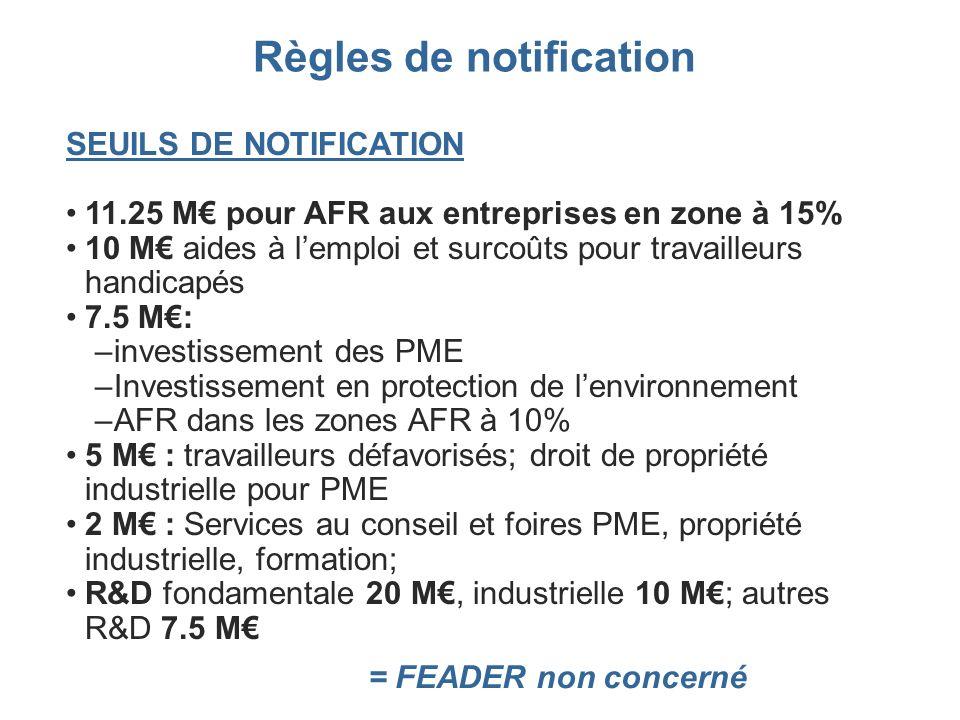 Règles de notification SEUILS DE NOTIFICATION 11.25 M pour AFR aux entreprises en zone à 15% 10 M aides à lemploi et surcoûts pour travailleurs handic