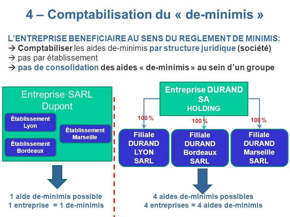 4 – Comptabilisation du « de-minimis » LENTREPRISE BENEFICIAIRE AU SENS DU REGLEMENT DE MINIMIS: Comptabiliser les aides de-minimis par structure juri