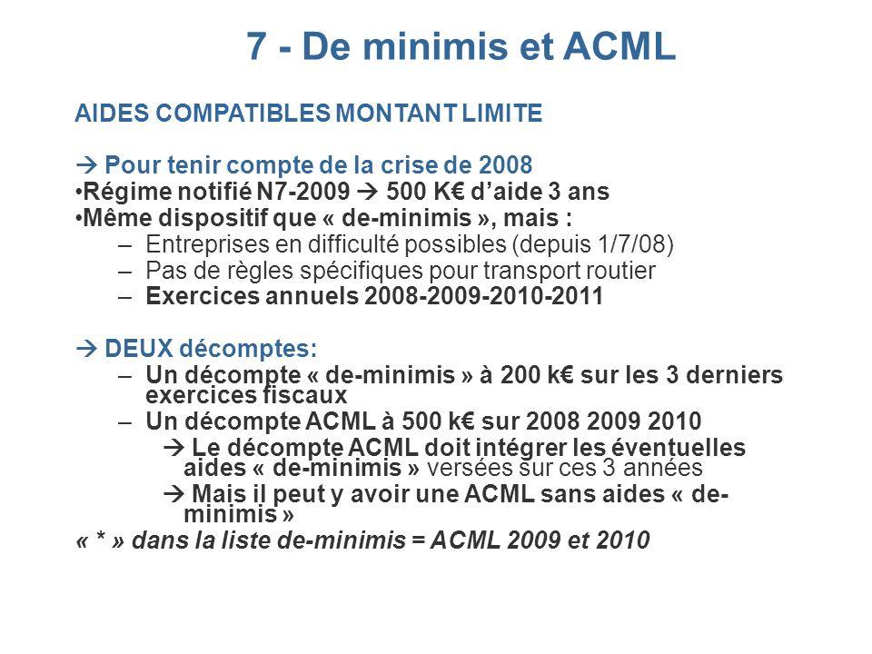 7 - De minimis et ACML AIDES COMPATIBLES MONTANT LIMITE Pour tenir compte de la crise de 2008 Régime notifié N7-2009 500 K daide 3 ans Même dispositif