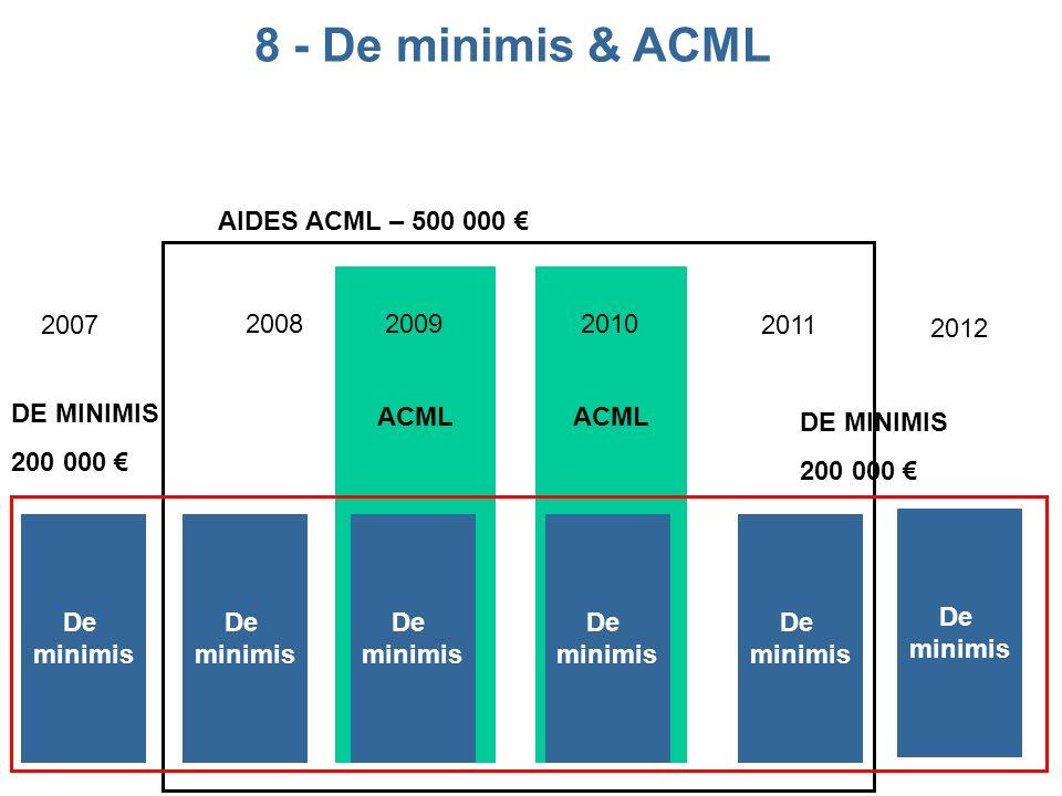 8 - De minimis & ACML ACML 200820092010 AIDES ACML – 500 000 De minimis De minimis De minimis De minimis De minimis DE MINIMIS 200 000 DE MINIMIS 200