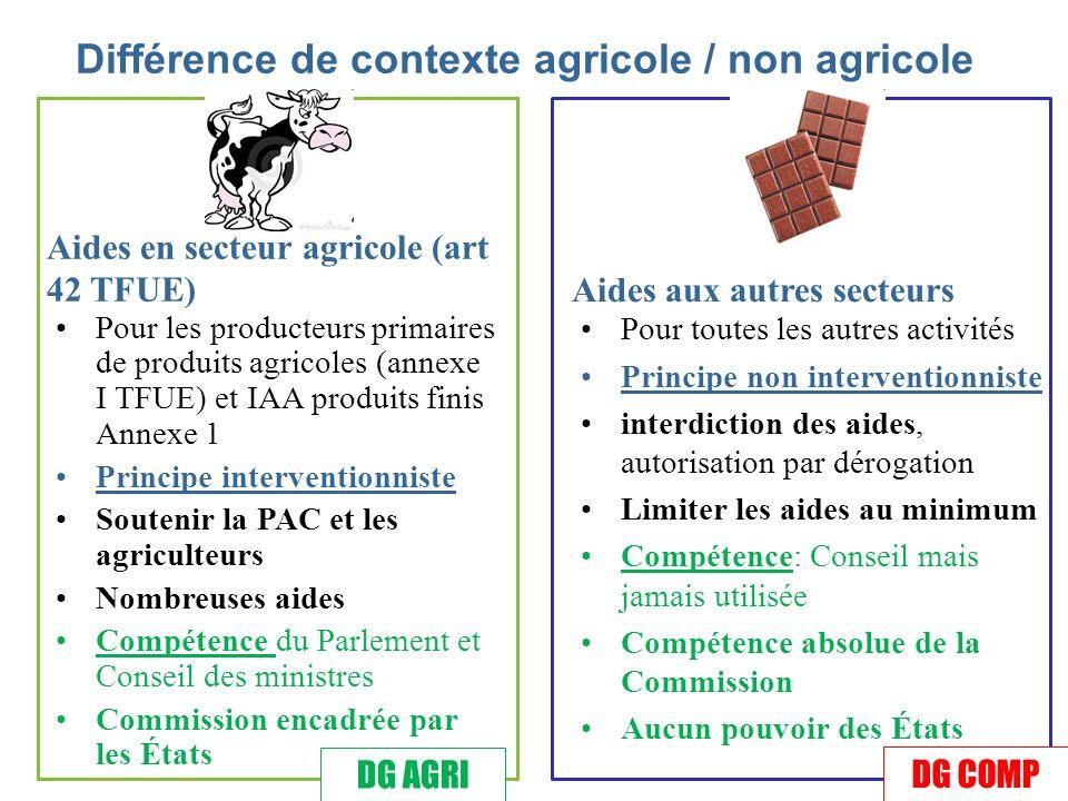 Différence de contexte agricole / non agricole Aides en secteur agricole (art 42 TFUE) Pour les producteurs primaires de produits agricoles (annexe I