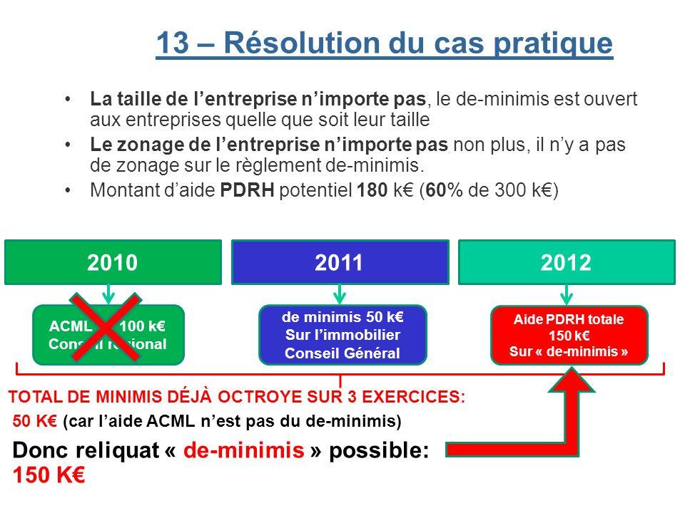 13 – Résolution du cas pratique La taille de lentreprise nimporte pas, le de-minimis est ouvert aux entreprises quelle que soit leur taille Le zonage